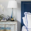 Classic Blue Named Color of The Year 2020